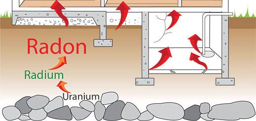 radón casa madera