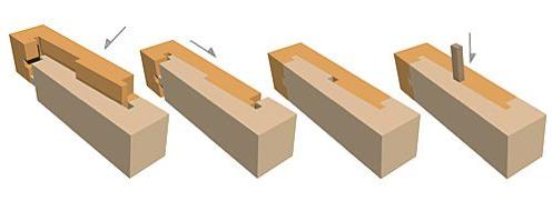 uniones carpinteras, uniones traccionadas, carpintería, uniones con madera